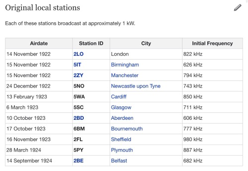 The local stations up until 192xx.